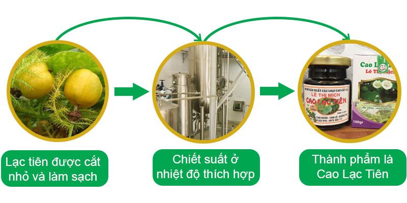 quy trình sản xuất cao lạc tiên
