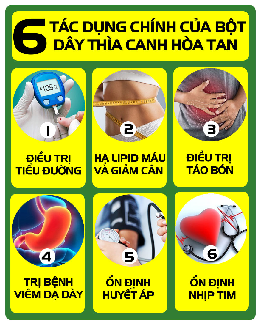 6-CONG-DUNG-DAY-THIA-CANH